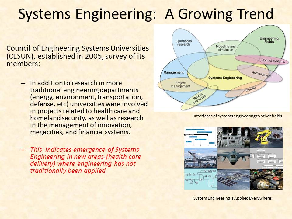 Systems Engineering Chehroudi3